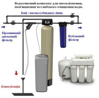 """Водоочисний комплекс Аквілон """"Стандарт ФК 1054"""" для видалення заліза, солей жорсткості, механічних та фізико - хімічних забруднень і запахів."""